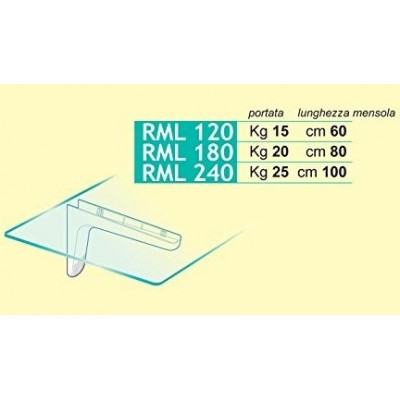 Support d'étagère Rml couvercle en plastique
