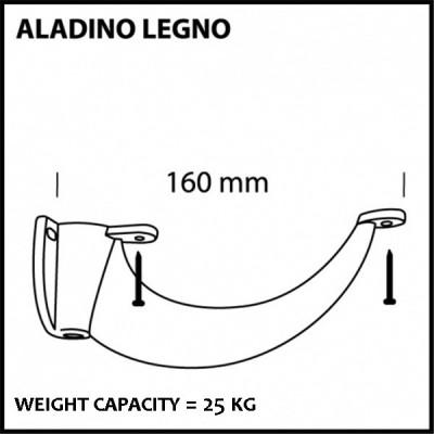 Support Aladino